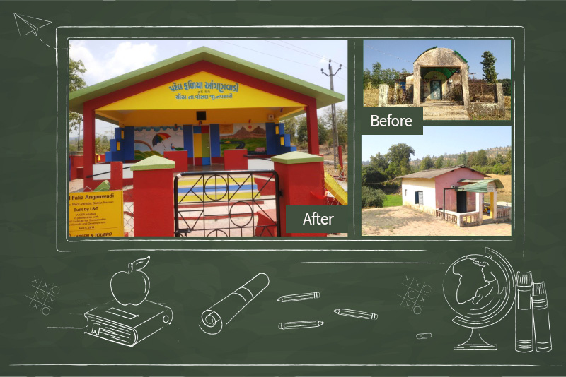 Rebuilt anganwadi at Village Chondha, District Navsari, Gujarat