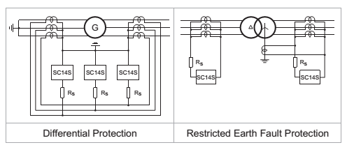 Sc14s Instantaneous Earth Fault Relay