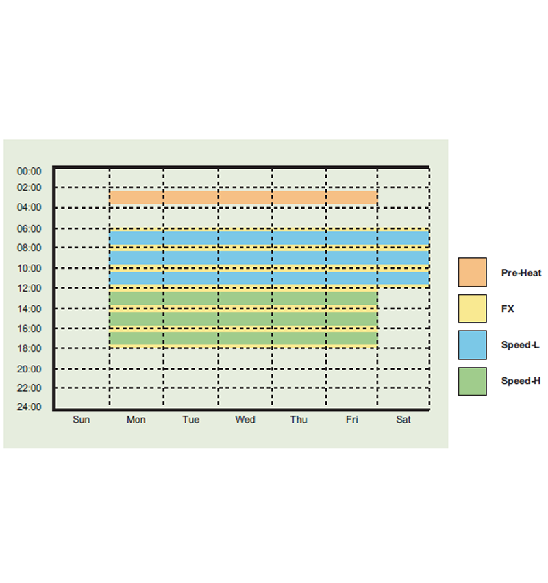 Built-in Real Time Clock.jpg