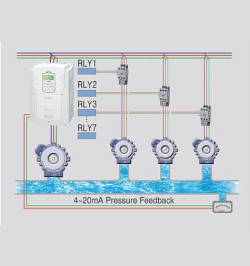Built-in Booster Pump Control.jpg