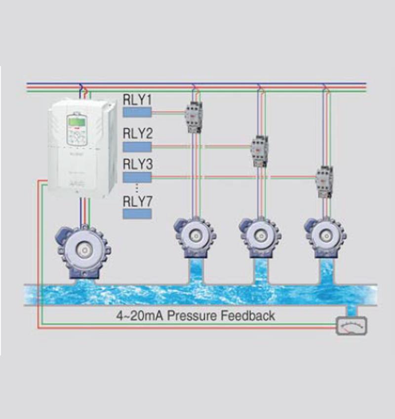 Built-in Booster Pump Control.jpg