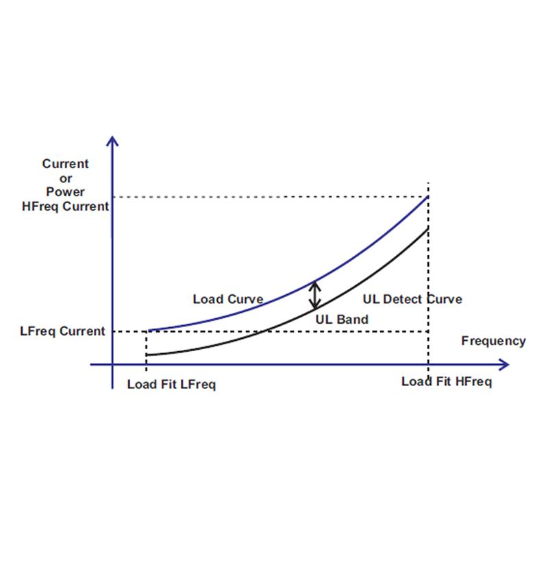 Dry Pump Detection Function.jpg