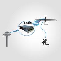 UAV Communication Repeater (UCR)