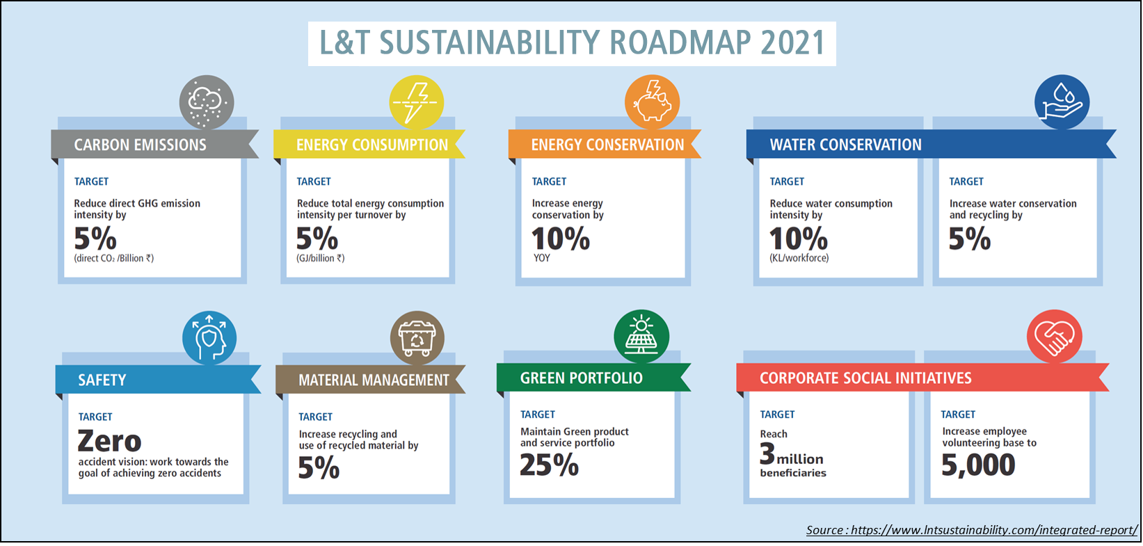 Sustainability-Roadmap-2021